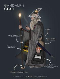 Gandalf is always prepared!