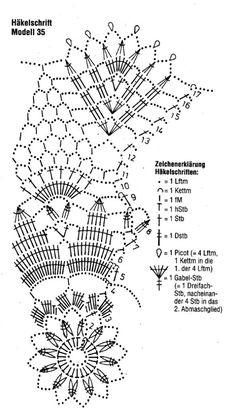 Diy Crafts - pattern only, no info about diameter Crochet Doily Diagram, Crochet Doily Patterns, Crochet Designs, Crochet Dollies, Easter Crochet, Crochet Books, Thread Crochet, Diy Crafts Crochet, Crochet Carpet