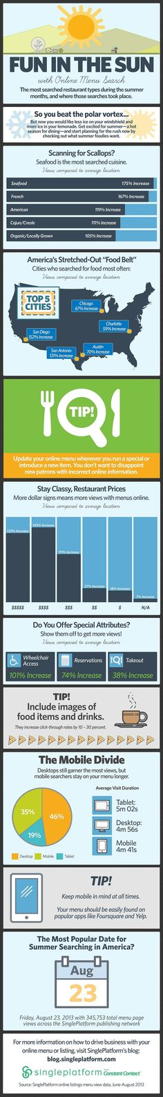 How Consumers Use #Search for Summer Dining [Infographic]