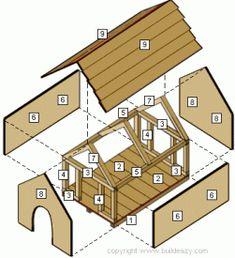 como construir una casita para perros
