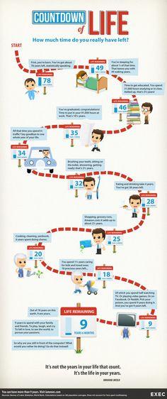 Solo vives 9 años de tu vida ¿qué haces con el resto? #infografia #infographic