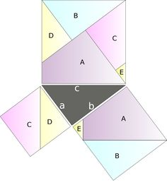 2000px-Pythagorean_proof_(1).svg.png (2000×2223)