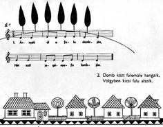 Sheet Music, Music Sheets, Math Equations, Image, Chart Songs