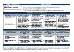 Year 5 Australian Curriculum History Planning Template (A3 Size) $8.50