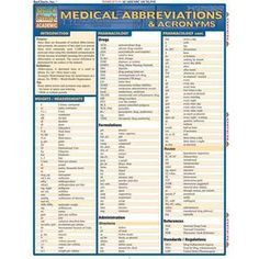 Medical Abbreviations & Acronyms (Quickstudy: Academic): Most commonly used medical abbreviations and acronyms. br / br / Anyone in the medical profession, from office workers to doctors themselves, will find this guide extremely useful. Medical Transcription, Medical Billing And Coding, Medical Terminology, Text Abbreviations, Medical Students, Medical School, Nursing Students, Nursing Schools, Lpn Schools