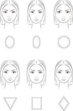 expert printable face chart face chart online mac blank