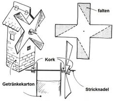 Tetrapack