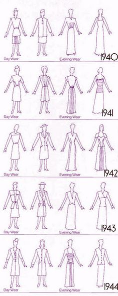 page from John Peacocks 20th Century Fashion, gives a clear guide to how the silhouette developed in the first half of the 1940's.