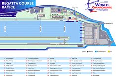 2017 icf canoesprint worldchamp racice regattacourse 01 thumb