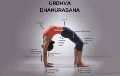 How To Do The Chakrasana And What Are Its Benefits