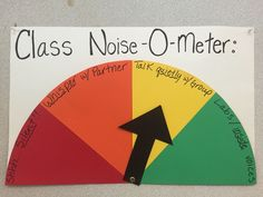 "Want an easy, non-verbal way to communicate to students how quiet they should be? Create a ""noise-o-meter""!  Check out more ideas and updates to my secondary Science classroom! www.theardentteacher.com"