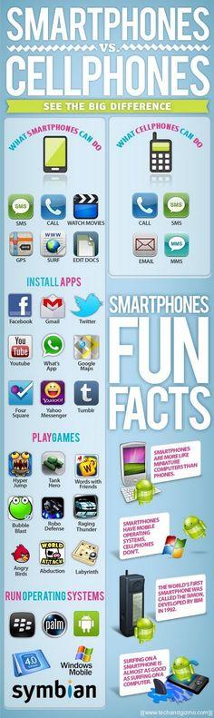Smarthphones vs Cellphones - www.loveinfographics.com - #smartphones