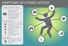 Symptoms of a panic attack