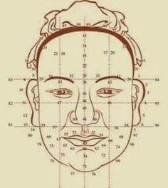 DE TODO UN POCO: El arte chino de leer el rostro.