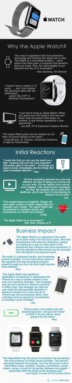 After 3 weeks with the #AppleWatch, here's how we see it impacting business.