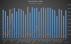 Top Aplicaciones para Android - Aplicaciones con màs descargas - Noticias de Hoy - Noticias Internacionales - Noticias 24 horas