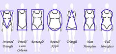 Which body shape am I?