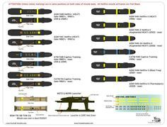 Modern US Helicopter Missiles Marking (Longbow Hellfire and additional TOWs).
