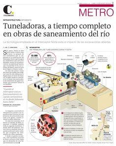【  TUNELADORAS, A TIEMPO COMPLETO EN OBRAS DE SANEAMIENTO DEL RÍO  】  Publicado en El Colombiano.
