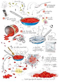 ( ^o^ ) Cartoon Cooking: Tomate frito vago Cartoon Recipe, Recipe Drawing, Sketch Note, Food Sketch, Watercolor Food, Food Journal, Food Drawing, Urban Sketching, Kitchen Art