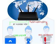 IPVanish  Najlepšia VPN pre všetky zariadenia . Linux, Wi Fi, Ios, Android, Linux Kernel