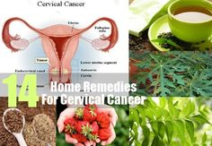 Home Remedies For Cervical Cancer - Natural Treatments & Cure For Cervical Cancer | Health Care A to Z