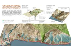реалити+ объем Dead Sea Development Zone Detailed Master Plan – Sasaki Associates, Inc