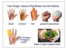 1000 images about nutrition is key on pinterest for Serving size of fish