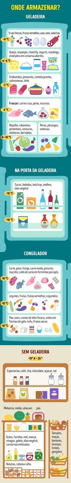 50 Dicas Para Conservar Alimentos