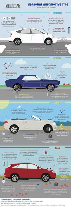 Seasonal Automotive Tips - K and M Auto Service - Auto Repair Portland