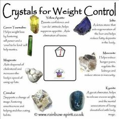Crystals to help you lose weight