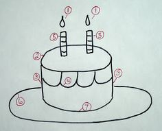 Notes from the Story Room: Birthday Cake Draw and Tell Story, From the book: Mystery Folds Felt Board Stories, Felt Stories, Kids Story Books, Stories For Kids, Letter Song, Story Drawing, Drawing Ideas, Cake Drawing, Preschool Science