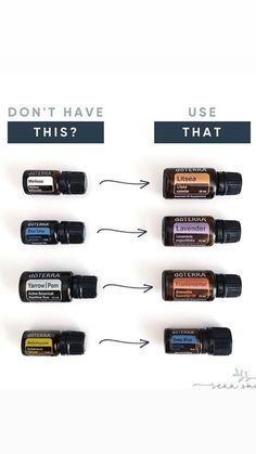 Essential oils are powerful extracts though to have powerful healing properties. Proponents of the oils also recommend their . Essential Oils Guide, Essential Oil Uses, Doterra Essential Oils, Esential Oils, Essential Oil Diffuser Blends, Aromatherapy Oils, Living Oils, Nars Cosmetics, Doterra Products