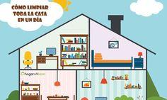Infografía sobre cómo limpiar la casa