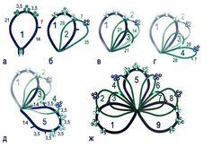 Фото Схема и порядок плетения цветка