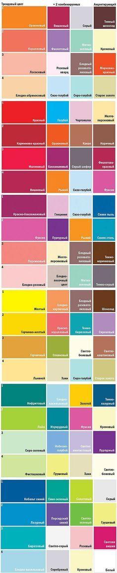 таблица сочетания цветов в интерьере кухни