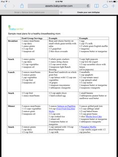 Sample meal plan for healthy breastfeeding mom Example nutritional plan for a healthy breastfeeding mother Diet For Breastfeeding Moms, Breastfeeding Nutrition, Pregnancy Nutrition, The Plan, How To Plan, Lactating Mother, Postpartum Diet, Diets For Men, Pregnant Diet