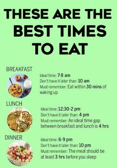 Best Times To Eat Certain Foods, Meals or Fuit.