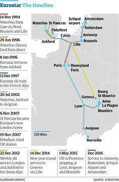 3/4 Eurostar at 20: how has the service grown? http://gu.com/p/439xp/stw via @GuardianData @AmiSedghi