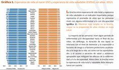 Conoce las principales causantes de discapacidad entre personas de 60 años y más en México - http://plenilunia.com/prevencion/conoce-las-principales-causantes-de-discapacidad-entre-personas-de-60-anos-y-mas-en-mexico/48215/