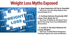 Weight Loss Myths Exposed