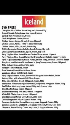 Slimming world syn values astuce recette minceur girl world world recipes world snacks Slimming World Shopping List, Slimming World Syn Values, Slimming World Recipes Syn Free, Slimming World Plan, Shopping Lists, Slimming World Ready Meals, Aldi Slimming World Syns, Slimming Word, Slimming Eats