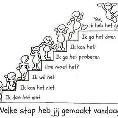 Stap voor stap - Habits Of Mind Visual Thinking, Habits Of Mind, Einstein, Leader In Me, Growth Mindset, Motivation, Kids Education, Planer, Life Lessons