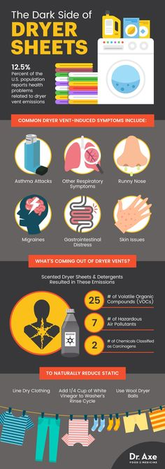 Dryer Sheets Are Toxic (Here's What to Use Instead) Dryer sheets are part of the laundry routine for millions of people. Most of us don't think twice about tossing a sheet or two into the dryer —. Be Natural, Natural Health, Health And Wellness, Health And Beauty, Health Tips, Contact Dermatitis, Wool Dryer Balls, What To Use, Runny Nose