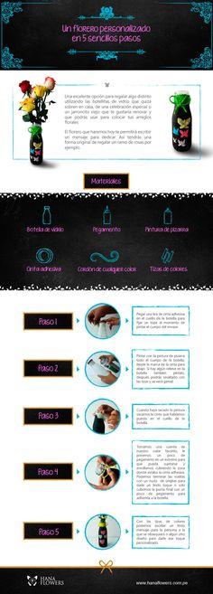 Cómo hacer un jarrón www.manualidadesytendencias.com #homedecor #jarrón #diy #manualidades #pinturapizarra