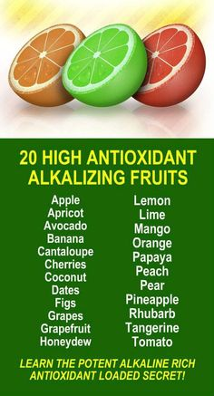 20 High Antioxidant Alkalizing Fruits. Our incredible alkaline rich, antioxidant loaded, weight loss product helps you burn fat and lose weight more efficiently without changing your diet, increasing your exercise, or altering your lifestyle. LEARN MORE #