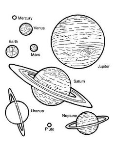 Coloring Pages Images of Nine Planets of Solar System with Names