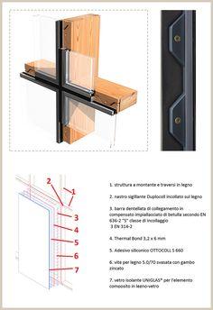 Facciate continue vetro-legno Ottofacade: estetica e grandi risparmi