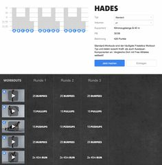 Freeletics Hades - Workout im Überblick Fitness Workouts, Easy Workouts, Fitness Motivation, Zumba Workouts, Easy Fitness, Fitness Goals, Cardio, How I Lost Weight, How To Lose Weight Fast