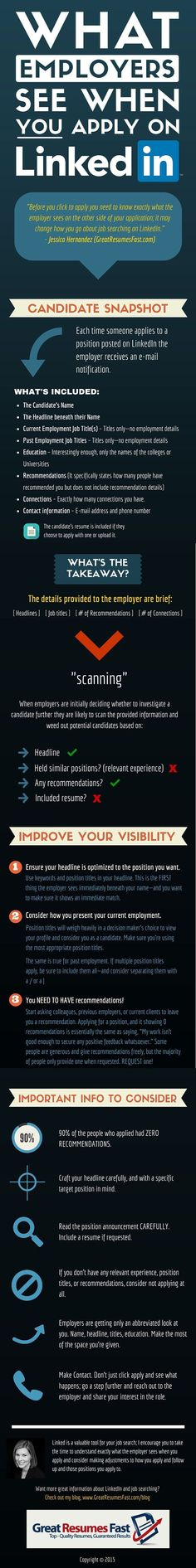 What Employers See When You Apply on LinkedIn | Great Resumes Fast | Jessica Holbrook Hernandez | www.greatresumesf... Resume Tips, Resume Skills, Resume Help, Job Resume, Sample Resume, Executive Resume, Executive Job Search, Career Planning, Job Career